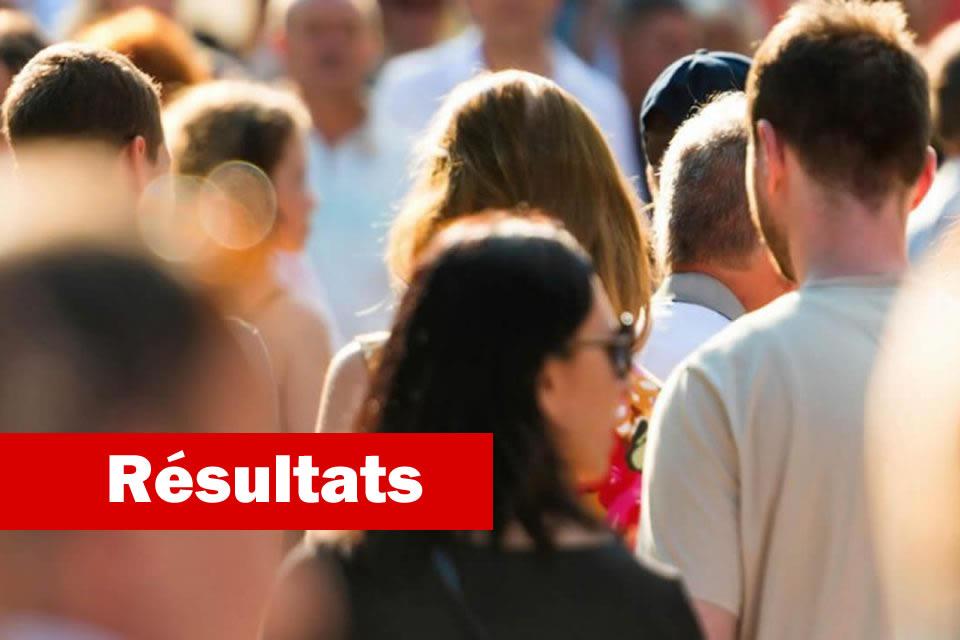 resultats