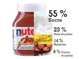 Nutella evident non.jpg